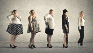 Définition obésité Journée Mondiale de la Santé